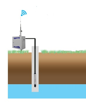 Centurion Controls specialize in implementing water monitoring instruments including dissolved oxygen, pH, ORP REDOX, electrical conductivity, temperature, Ion Selective Electrodes (ISE), chlorine, turbidity, ammonia, nitrate, chloride and many others.